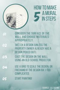 MuralProcess_graphic
